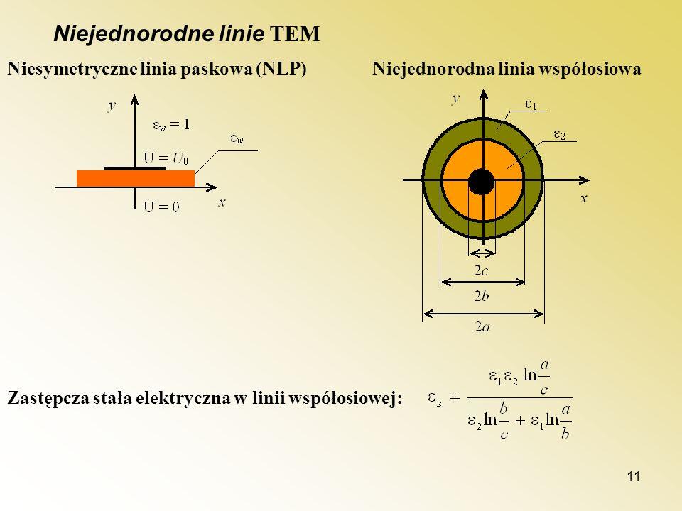 11 Niejednorodne linie TEM Niesymetryczne linia paskowa (NLP) Niejednorodna linia współosiowa Zastępcza stała elektryczna w linii współosiowej:
