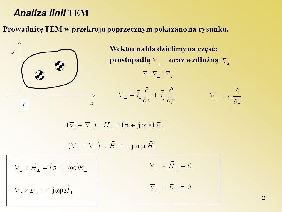 2 Analiza linii TEM Wektor nabla dzielimy na część: prostopadłą oraz wzdłużną y x 0 Prowadnicę TEM w przekroju poprzecznym pokazano na rysunku.