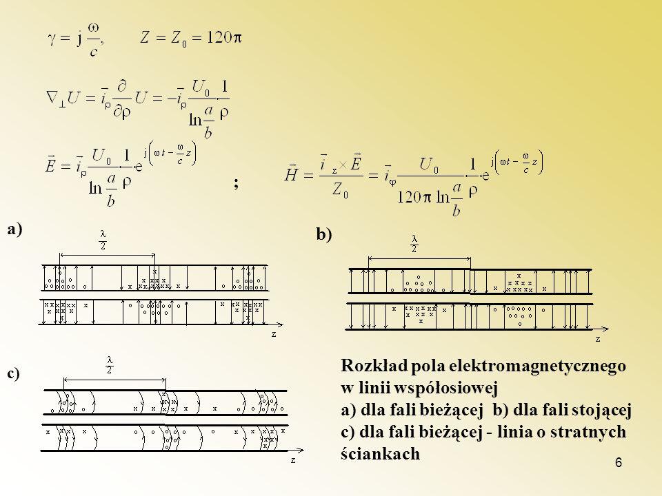 6 ; Rozkład pola elektromagnetycznego w linii współosiowej a) dla fali bieżącej b) dla fali stojącej c) dla fali bieżącej - linia o stratnych ściankac