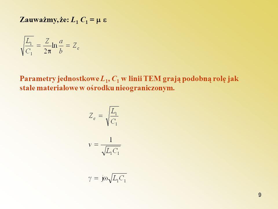 9 Zauważmy, że: L 1 C 1 = Parametry jednostkowe L 1, C 1 w linii TEM grają podobną rolę jak stałe materiałowe w ośrodku nieograniczonym.