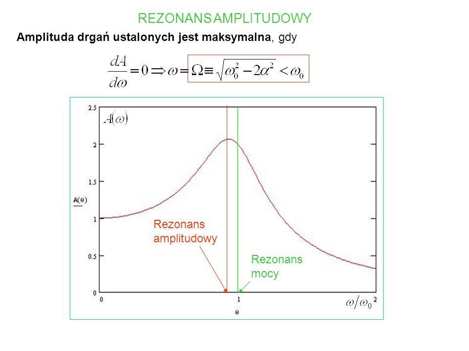 REZONANS MOCY Moc absorbowana (chwilowa) Niech oznacza średnią wartość wielkości y w ciągu jednego okresu T=2 / siły wymuszającej