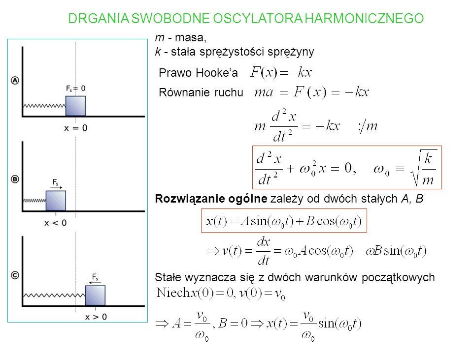 Przykład: wahadło matematyczne