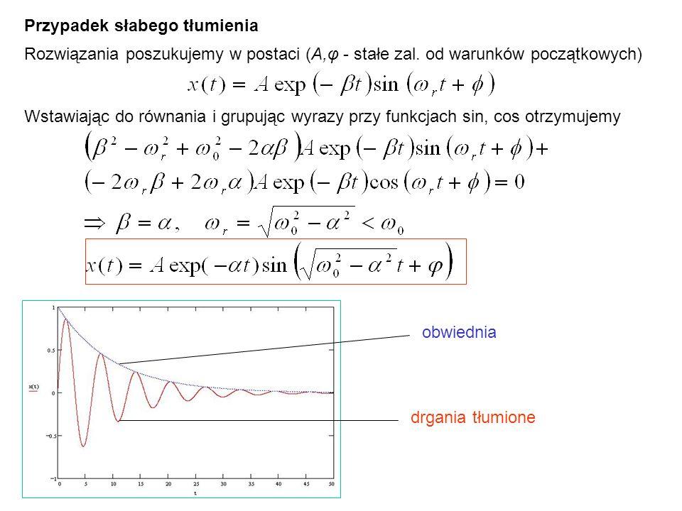 Przypadek silnego tłumienia Rozwiązania poszukujemy w postaci Wstawiając postulowaną postać rozwiązania do równania, otrzymujemy równanie na Rozwiązanie ogólne ma postać kombinacji liniowej rozwiązań z 1, 2 A, B - stałe wzynaczane z warunków początkowych