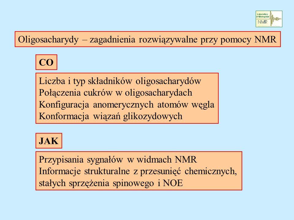 Oligosacharydy – zagadnienia rozwiązywalne przy pomocy NMR Liczba i typ składników oligosacharydów Połączenia cukrów w oligosacharydach Konfiguracja a