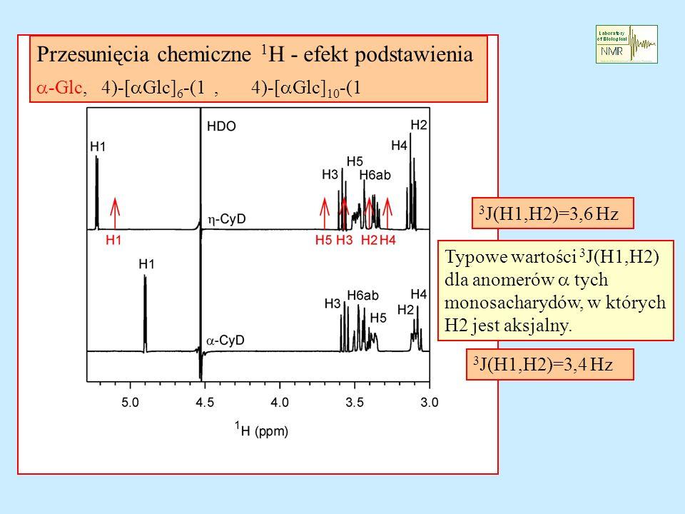 Przesunięcia chemiczne 1 H - efekt podstawienia -Glc, 4)-[ Glc] 6 -(1, 4)-[ Glc] 10 -(1 3 J(H1,H2)=3,6 Hz 3 J(H1,H2)=3,4 Hz Typowe wartości 3 J(H1,H2)
