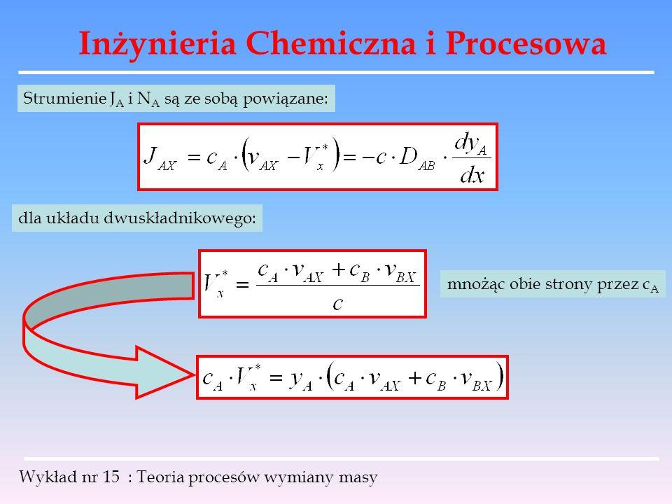 Inżynieria Chemiczna i Procesowa Wykład nr 15 : Teoria procesów wymiany masy Strumienie J A i N A są ze sobą powiązane: dla układu dwuskładnikowego: m