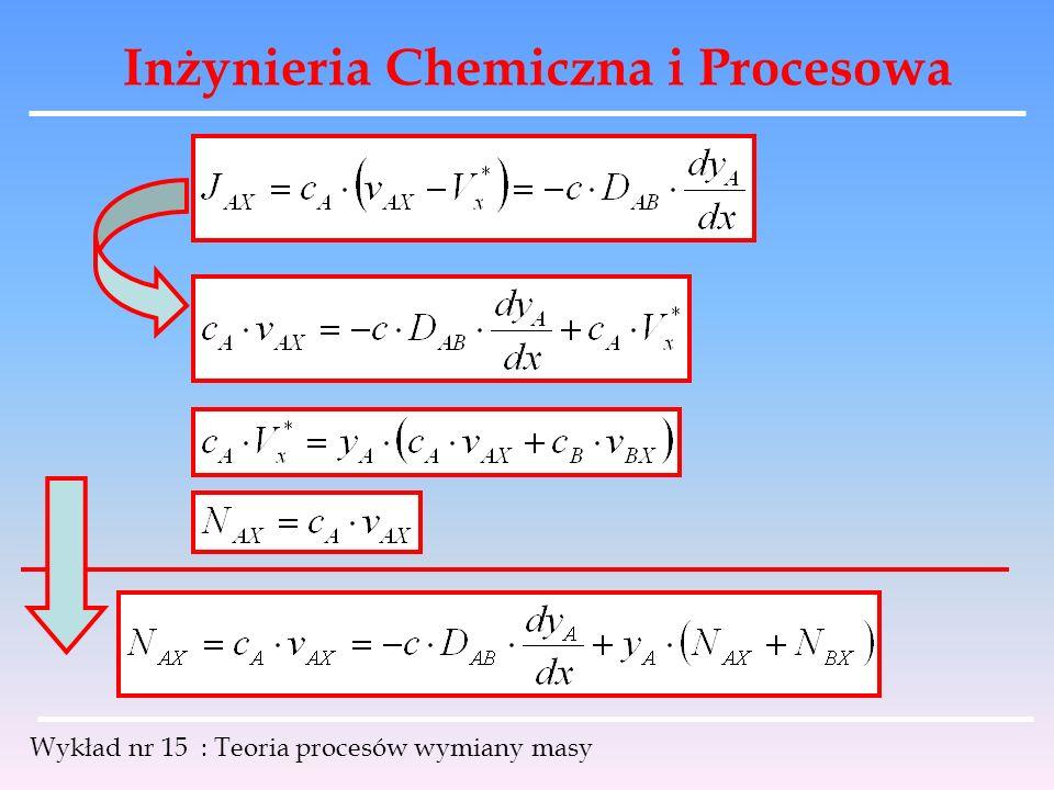 Inżynieria Chemiczna i Procesowa Wykład nr 15 : Teoria procesów wymiany masy