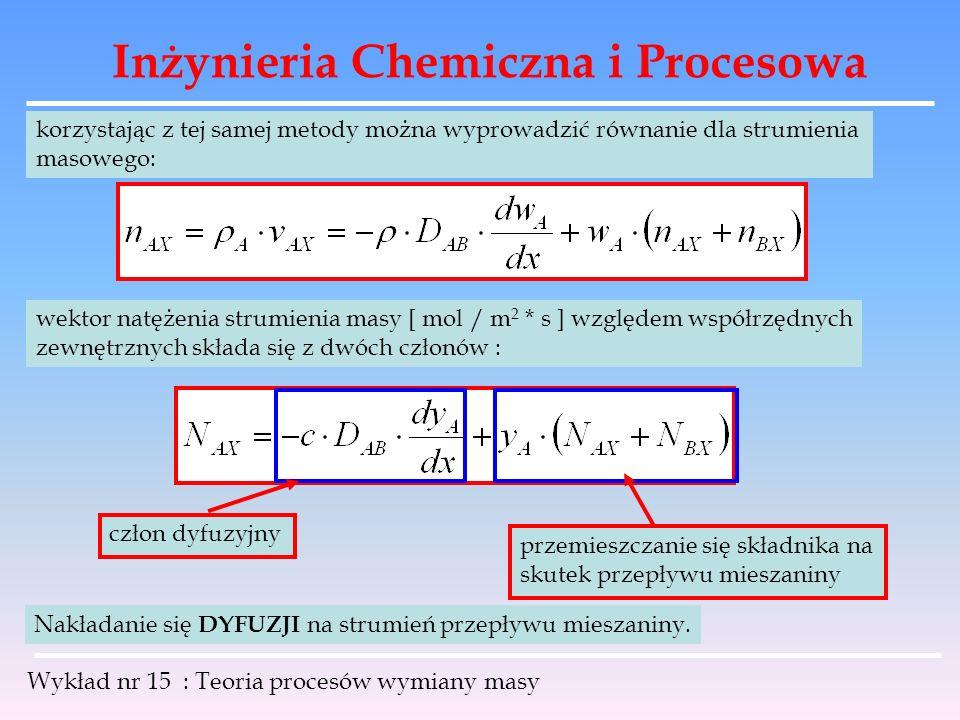 Inżynieria Chemiczna i Procesowa Wykład nr 15 : Teoria procesów wymiany masy korzystając z tej samej metody można wyprowadzić równanie dla strumienia