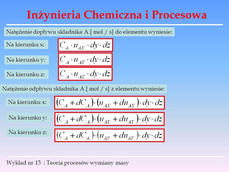 Inżynieria Chemiczna i Procesowa Wykład nr 15 : Teoria procesów wymiany masy Natężenie dopływu składnika A [ mol / s] do elementu wyniesie: Na kierunk