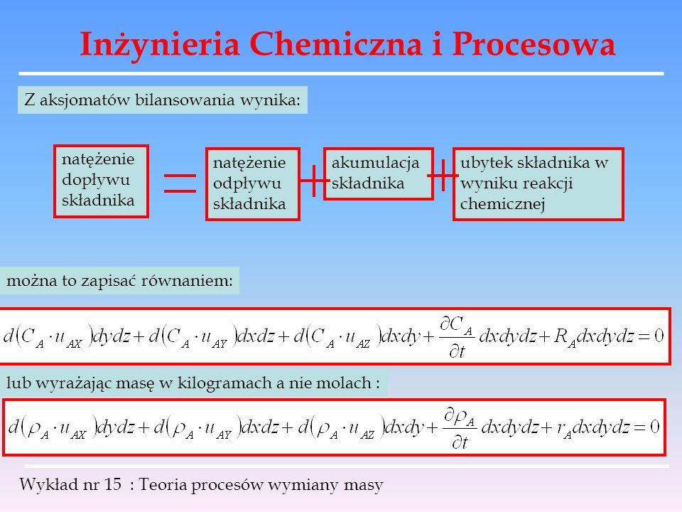 Inżynieria Chemiczna i Procesowa Wykład nr 15 : Teoria procesów wymiany masy Z aksjomatów bilansowania wynika: natężenie dopływu składnika natężenie o