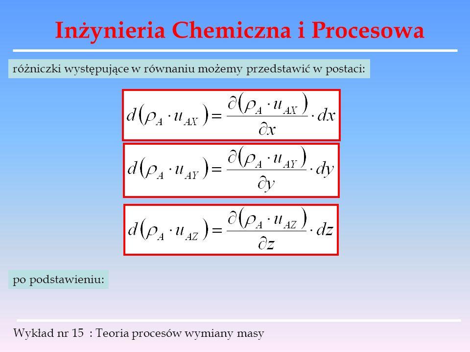 Inżynieria Chemiczna i Procesowa Wykład nr 15 : Teoria procesów wymiany masy różniczki występujące w równaniu możemy przedstawić w postaci: po podstaw