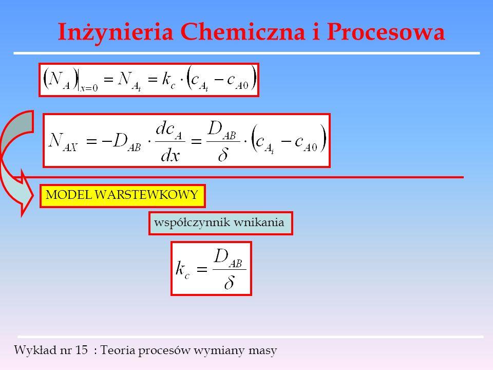 Inżynieria Chemiczna i Procesowa Wykład nr 15 : Teoria procesów wymiany masy współczynnik wnikania MODEL WARSTEWKOWY