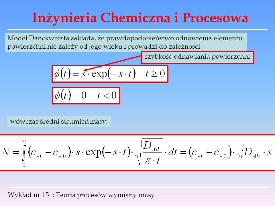 Inżynieria Chemiczna i Procesowa Wykład nr 15 : Teoria procesów wymiany masy Model Danckwersta zakłada, że prawdopodobieństwo odnowienia elementu powi
