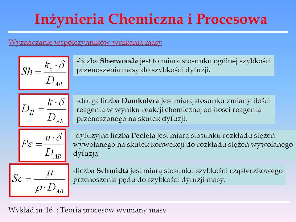 Inżynieria Chemiczna i Procesowa Wykład nr 16 : Teoria procesów wymiany masy Wyznaczanie współczynników wnikania masy -liczba Sherwooda jest to miara