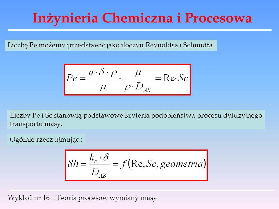 Inżynieria Chemiczna i Procesowa Wykład nr 16 : Teoria procesów wymiany masy Liczbę Pe możemy przedstawić jako iloczyn Reynoldsa i Schmidta Liczby Pe