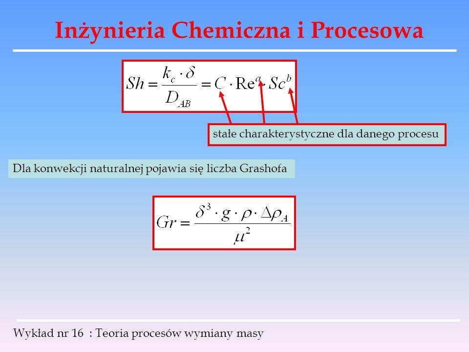 Inżynieria Chemiczna i Procesowa Wykład nr 16 : Teoria procesów wymiany masy stałe charakterystyczne dla danego procesu Dla konwekcji naturalnej pojaw