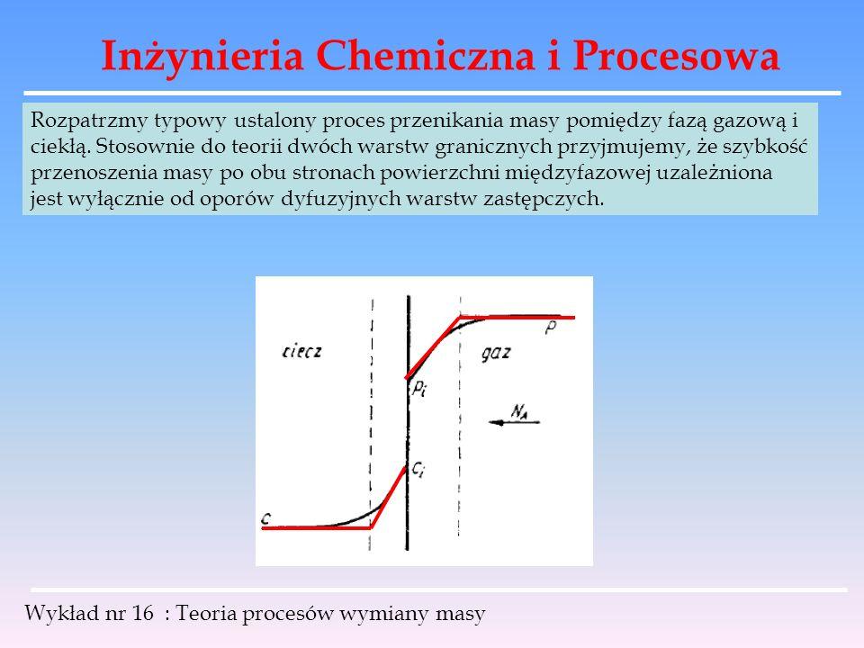 Inżynieria Chemiczna i Procesowa Wykład nr 16 : Teoria procesów wymiany masy Rozpatrzmy typowy ustalony proces przenikania masy pomiędzy fazą gazową i