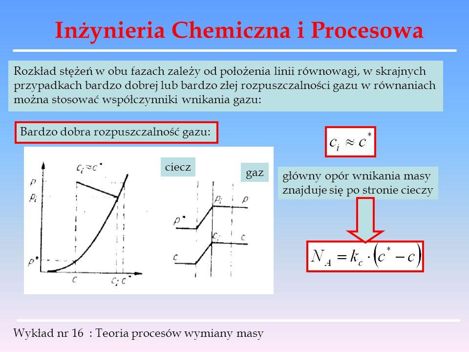 Inżynieria Chemiczna i Procesowa Wykład nr 16 : Teoria procesów wymiany masy Rozkład stężeń w obu fazach zależy od położenia linii równowagi, w skrajn