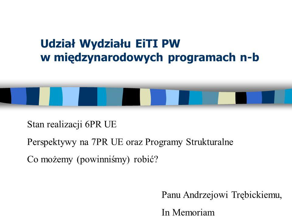 Udział Wydziału EiTI PW w międzynarodowych programach n-b Stan realizacji 6PR UE Perspektywy na 7PR UE oraz Programy Strukturalne Co możemy (powinniśm