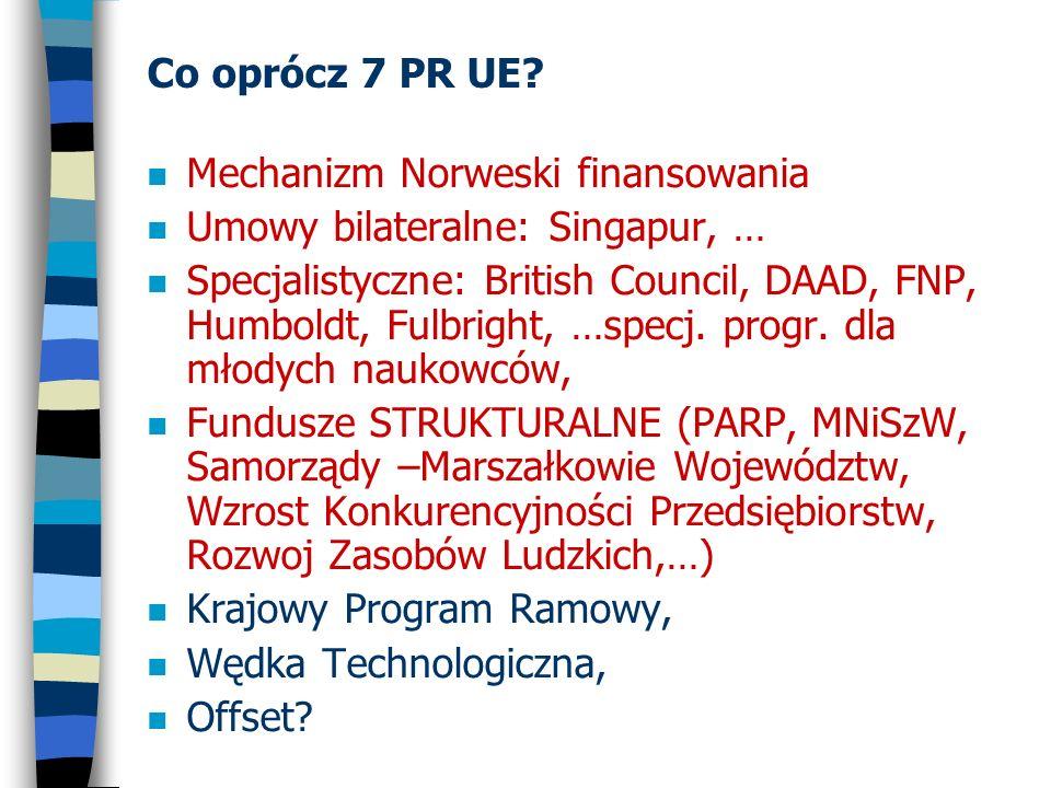 Co oprócz 7 PR UE? n Mechanizm Norweski finansowania n Umowy bilateralne: Singapur, … n Specjalistyczne: British Council, DAAD, FNP, Humboldt, Fulbrig