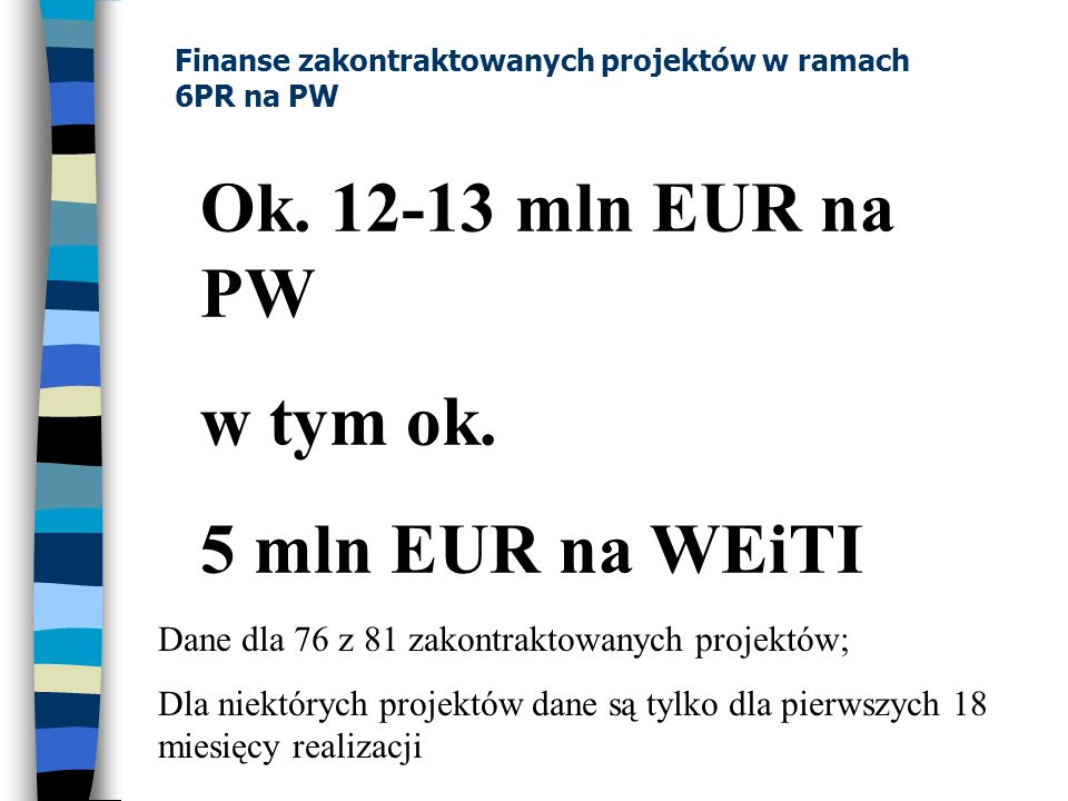 Finanse zakontraktowanych projektów w ramach 6PR i prog.