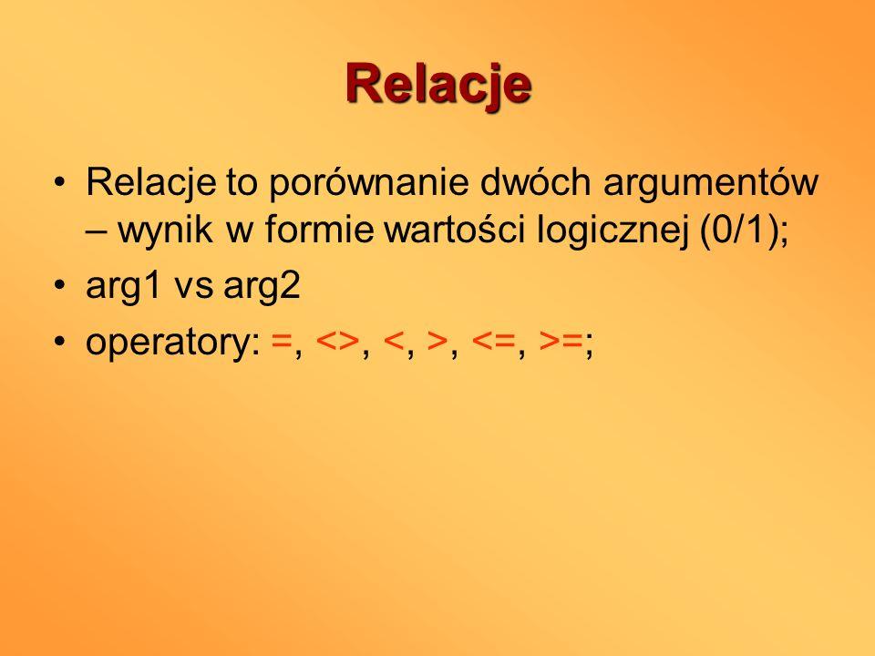 Relacje Relacje to porównanie dwóch argumentów – wynik w formie wartości logicznej (0/1); arg1 vs arg2 operatory: =, <>,, =;