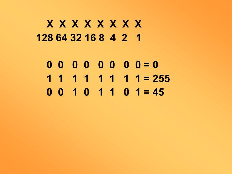 X X X X 128 64 32 16 8 4 2 1 0 0 0 0 0 0 0 0 = 0 1 1 1 1 1 1 1 1 = 255 0 0 1 0 1 1 0 1 = 45