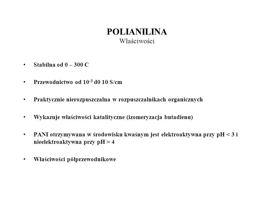 POLIANILINA Właściwości Stabilna od 0 – 300 C Przewodnictwo od 10 -3 d0 10 S/cm Praktycznie nierozpuszczalna w rozpuszczalnikach organicznych Wykazuje