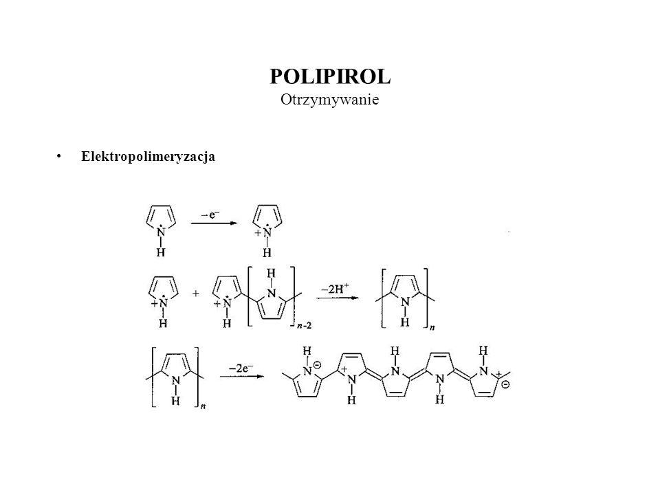 POLIPIROL Otrzymywanie Elektropolimeryzacja