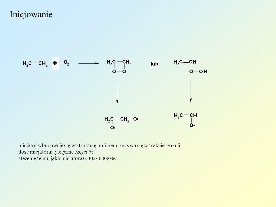 Inicjowanie inicjator wbudowuje się w strukturę polimeru, zużywa się w trakcie reakcji ilość inicjatora: tysięczne części % stężenie telnu, jako inicj