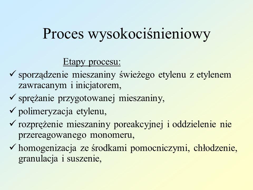 Proces wysokociśnieniowy Etapy procesu: sporządzenie mieszaniny świeżego etylenu z etylenem zawracanym i inicjatorem, sprężanie przygotowanej mieszani