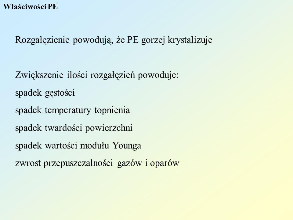 Właściwości PE Rozgałęzienie powodują, że PE gorzej krystalizuje Zwiększenie ilości rozgałęzień powoduje: spadek gęstości spadek temperatury topnienia