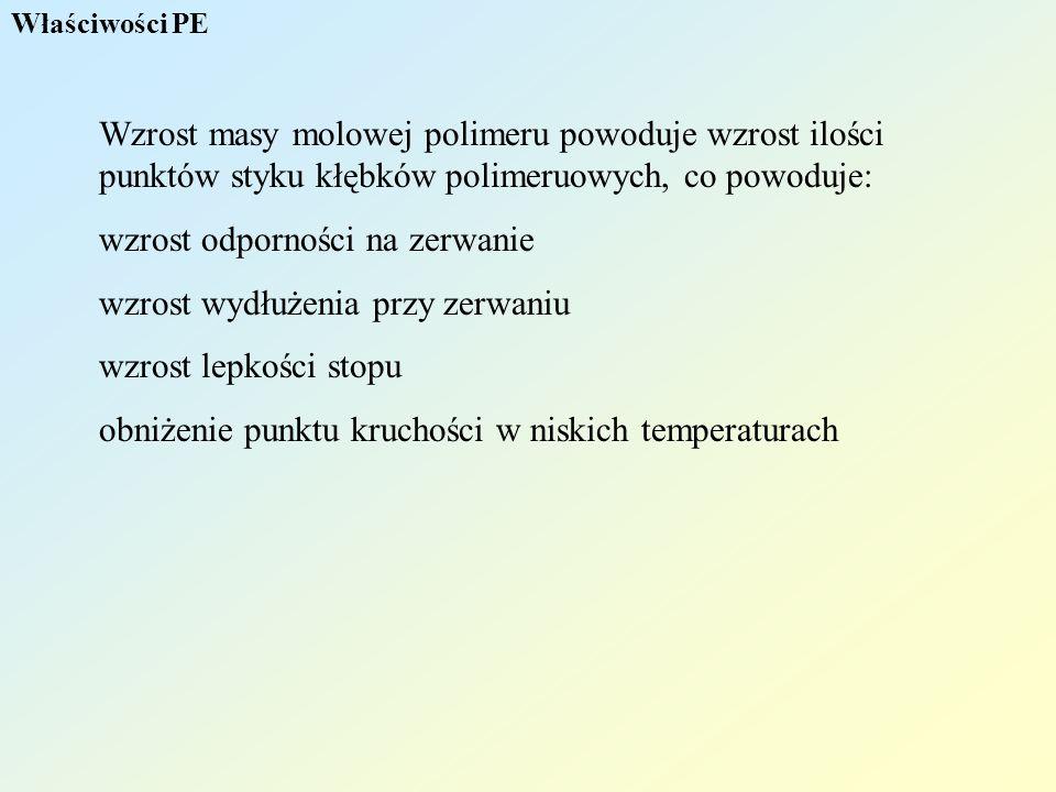 Właściwości PE Wzrost masy molowej polimeru powoduje wzrost ilości punktów styku kłębków polimeruowych, co powoduje: wzrost odporności na zerwanie wzr