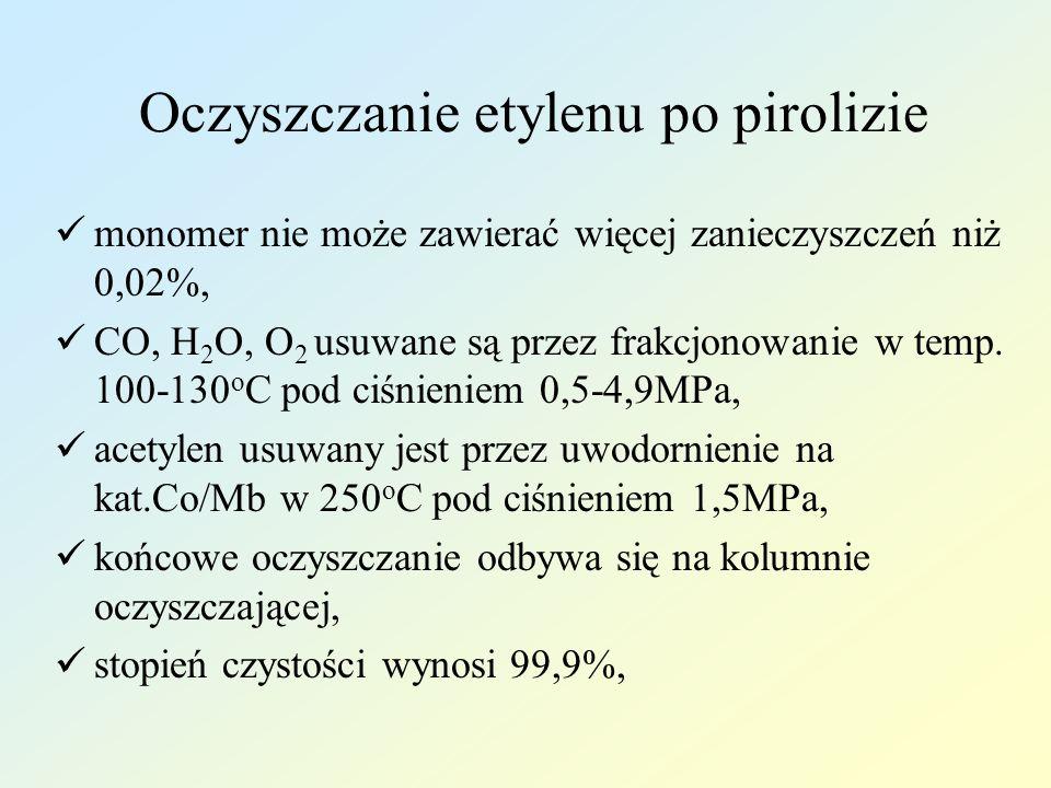 Oczyszczanie etylenu po pirolizie monomer nie może zawierać więcej zanieczyszczeń niż 0,02%, CO, H 2 O, O 2 usuwane są przez frakcjonowanie w temp. 10