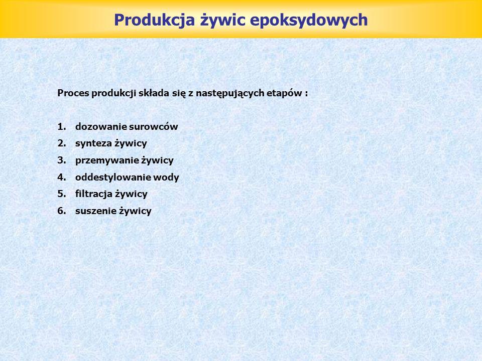 Produkcja żywic epoksydowych Proces produkcji składa się z następujących etapów : 1.dozowanie surowców 2.synteza żywicy 3.przemywanie żywicy 4.oddesty