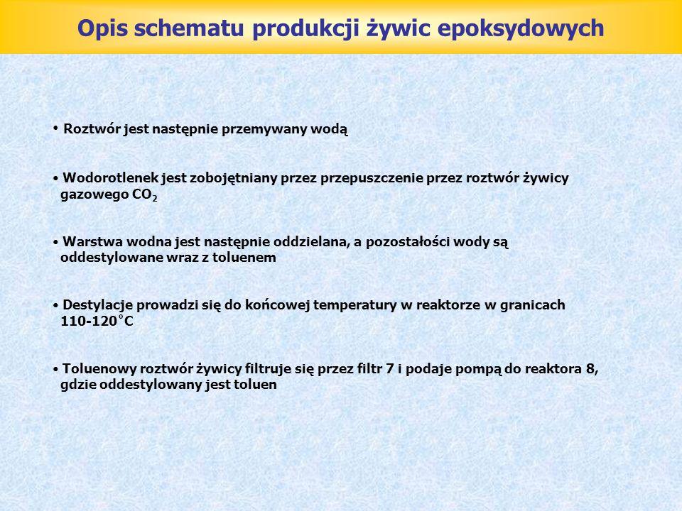 Opis schematu produkcji żywic epoksydowych Roztwór jest następnie przemywany wodą Wodorotlenek jest zobojętniany przez przepuszczenie przez roztwór ży