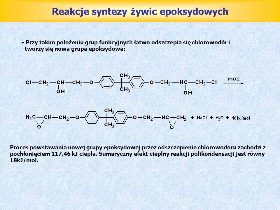 Reakcje syntezy żywic epoksydowych Nowo powstała grupa epoksydowa zdolna jest do reakcji z kolejną cząsteczką 4,4-dwuhydroksydwufenylopropanu.