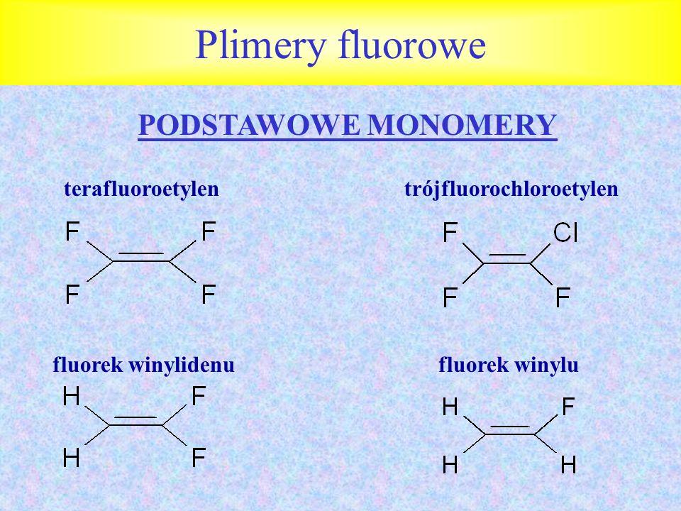 Plimery fluorowe terafluoroetylentrójfluorochloroetylen fluorek winylidenufluorek winylu PODSTAWOWE MONOMERY