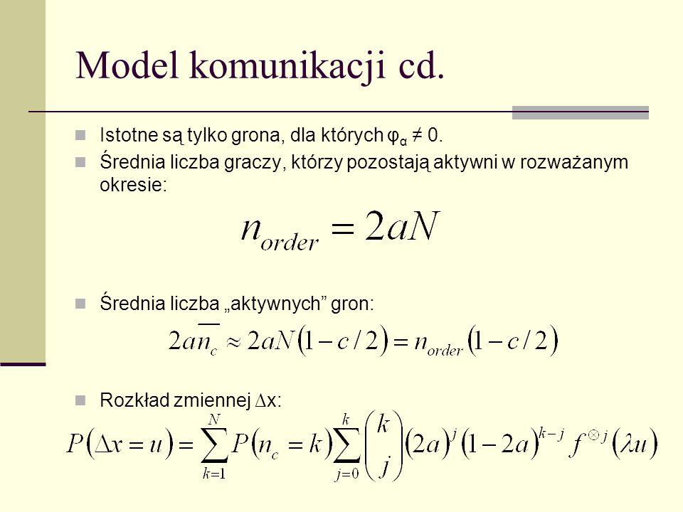 Model komunikacji cd. Istotne są tylko grona, dla których φ α 0. Średnia liczba graczy, którzy pozostają aktywni w rozważanym okresie: Średnia liczba
