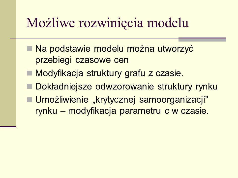 Możliwe rozwinięcia modelu Na podstawie modelu można utworzyć przebiegi czasowe cen Modyfikacja struktury grafu z czasie. Dokładniejsze odwzorowanie s