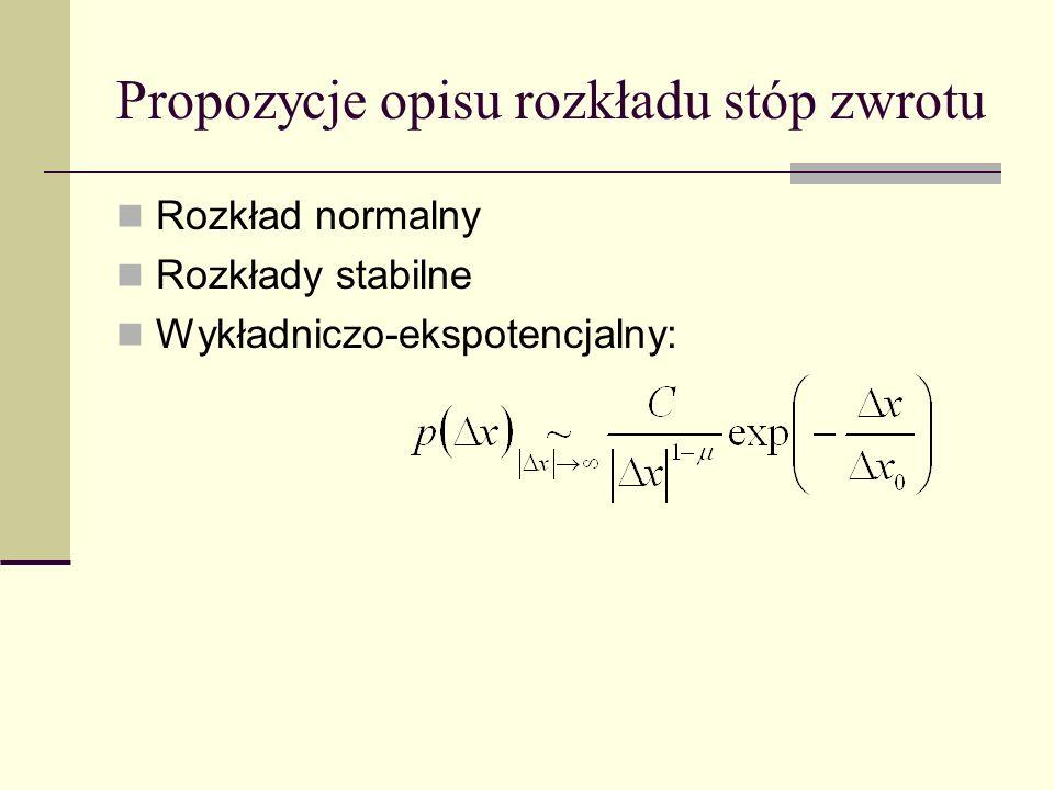 Propozycje opisu rozkładu stóp zwrotu Rozkład normalny Rozkłady stabilne Wykładniczo-ekspotencjalny: