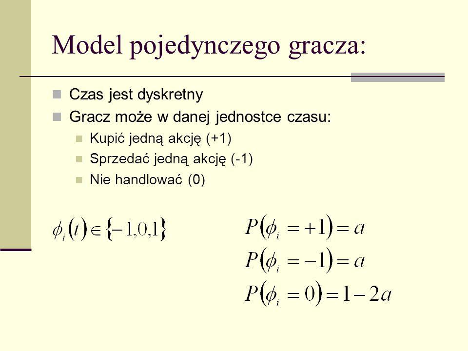 Model pojedynczego gracza: Czas jest dyskretny Gracz może w danej jednostce czasu: Kupić jedną akcję (+1) Sprzedać jedną akcję (-1) Nie handlować (0)