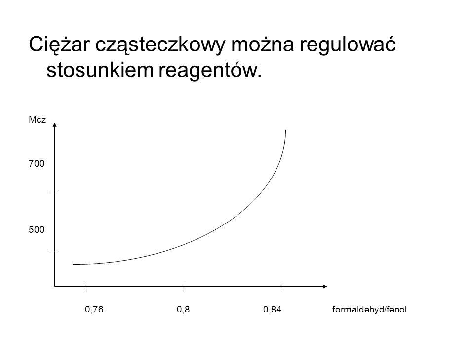 Ciężar cząsteczkowy można regulować stosunkiem reagentów. Mcz 700 500 0,76 0,8 0,84 formaldehyd/fenol