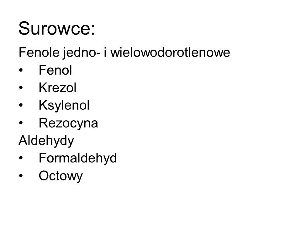 Surowce: Fenole jedno- i wielowodorotlenowe Fenol Krezol Ksylenol Rezocyna Aldehydy Formaldehyd Octowy
