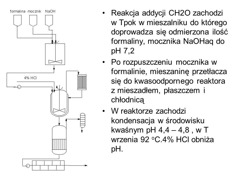 Reakcja addycji CH2O zachodzi w Tpok w mieszalniku do którego doprowadza się odmierzona ilość formaliny, mocznika NaOHaq do pH 7,2 Po rozpuszczeniu mo