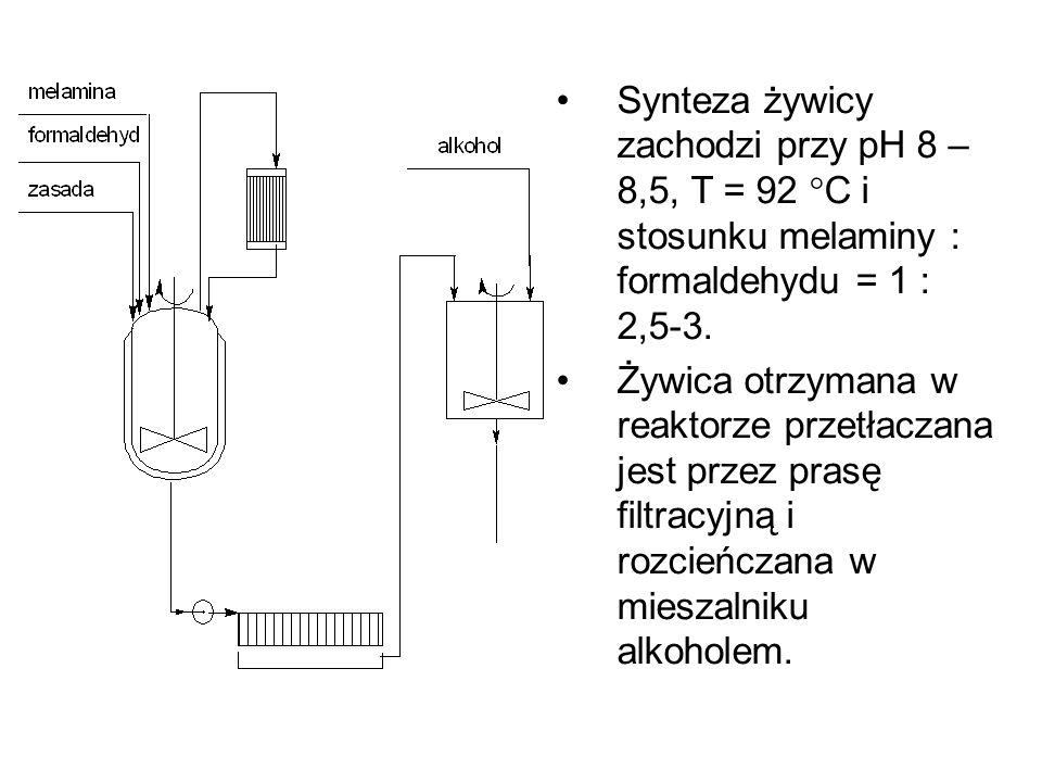 Synteza żywicy zachodzi przy pH 8 – 8,5, T = 92 C i stosunku melaminy : formaldehydu = 1 : 2,5-3. Żywica otrzymana w reaktorze przetłaczana jest przez