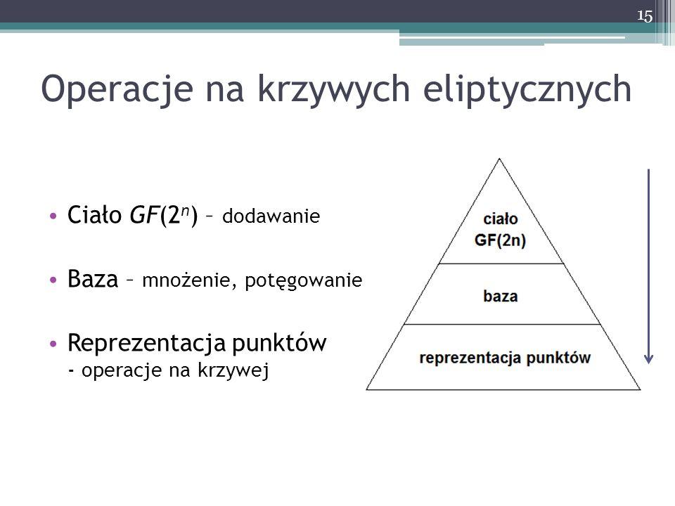 Operacje na krzywych eliptycznych Ciało GF(2 n ) – dodawanie Baza – mnożenie, potęgowanie Reprezentacja punktów - operacje na krzywej 15