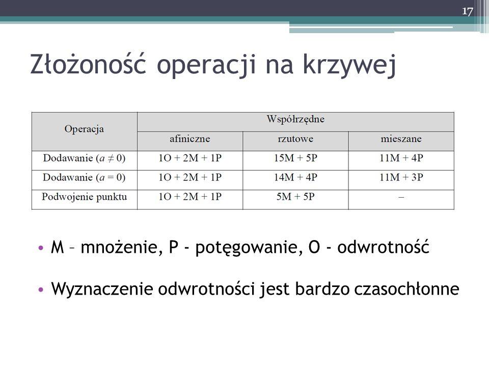 Złożoność operacji na krzywej 17 M – mnożenie, P - potęgowanie, O - odwrotność Wyznaczenie odwrotności jest bardzo czasochłonne