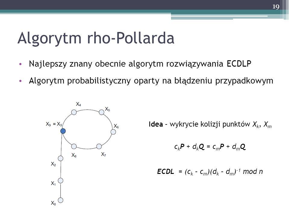 Algorytm rho-Pollarda Najlepszy znany obecnie algorytm rozwiązywania ECDLP Algorytm probabilistyczny oparty na błądzeniu przypadkowym Idea – wykrycie