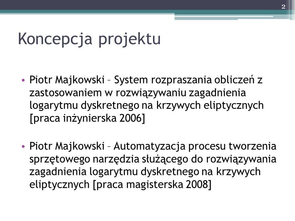 Koncepcja projektu Piotr Majkowski – System rozpraszania obliczeń z zastosowaniem w rozwiązywaniu zagadnienia logarytmu dyskretnego na krzywych elipty